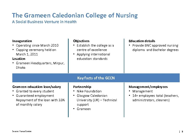 The Grameen Caledonian College of Nursing A Social Business Venture in Health Inauguration •