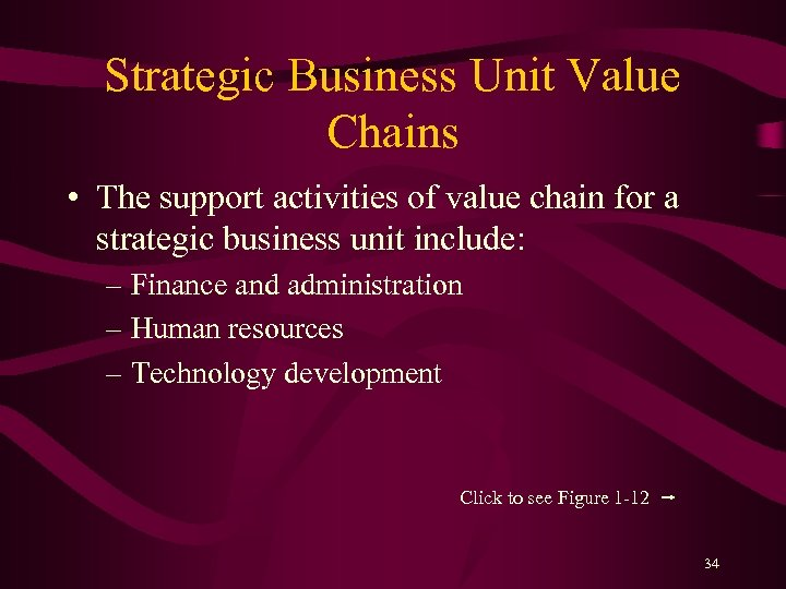 Strategic Business Unit Value Chains • The support activities of value chain for a