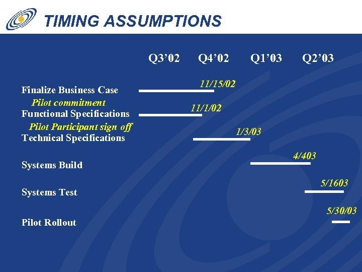 TIMING ASSUMPTIONS Q 3' 02 Finalize Business Case Pilot commitment Functional Specifications Pilot Participant