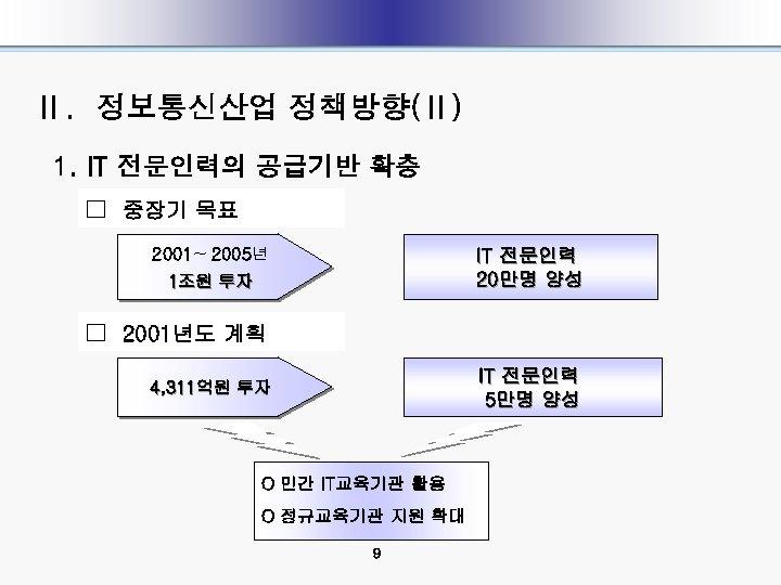 Ⅱ. 정보통신산업 정책방향(Ⅱ) 1. IT 전문인력의 공급기반 확충 □ 중장기 목표 2001~ 2005년 IT