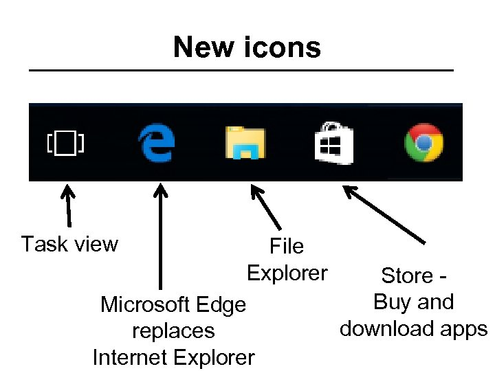 New icons Task view File Explorer Store Buy and Microsoft Edge download apps replaces