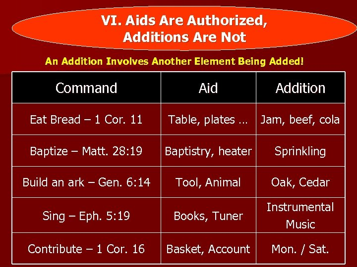 VI. Aids Are Authorized, Additions Are Not An Addition Involves Another Element Being Added!