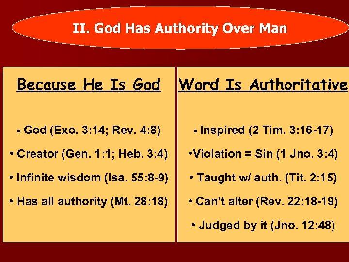II. God Has Authority Over Man Because He Is God • God (Exo. 3: