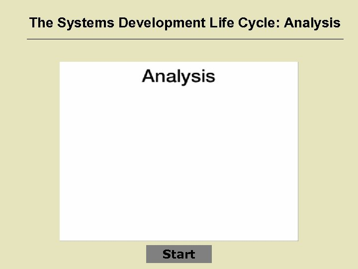 The Systems Development Life Cycle: Analysis Start