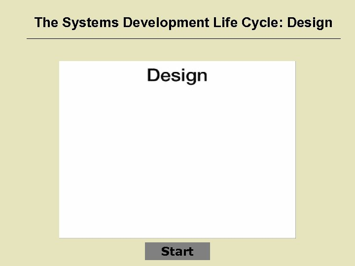 The Systems Development Life Cycle: Design Start