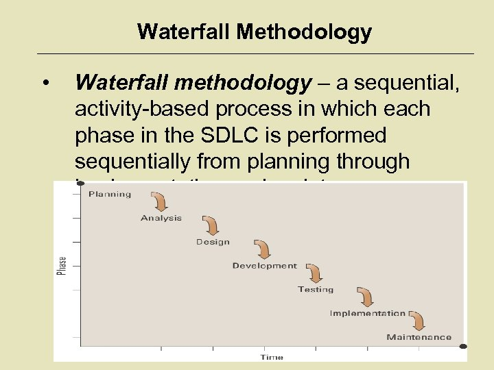 Waterfall Methodology • Waterfall methodology – a sequential, activity-based process in which each phase