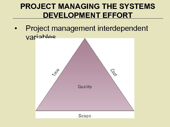 PROJECT MANAGING THE SYSTEMS DEVELOPMENT EFFORT • Project management interdependent variables