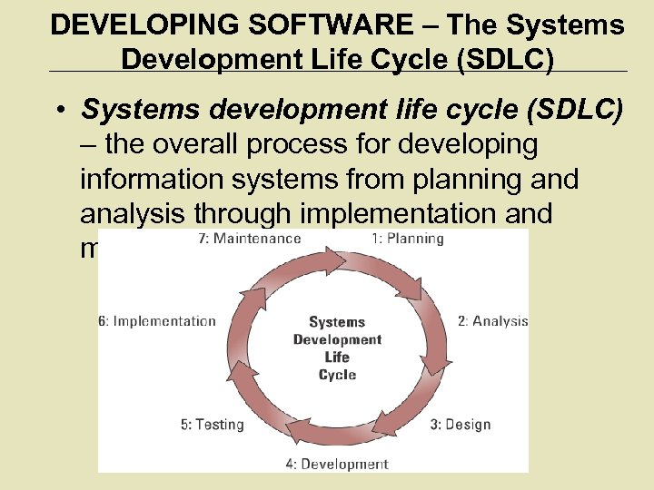 DEVELOPING SOFTWARE – The Systems Development Life Cycle (SDLC) • Systems development life cycle