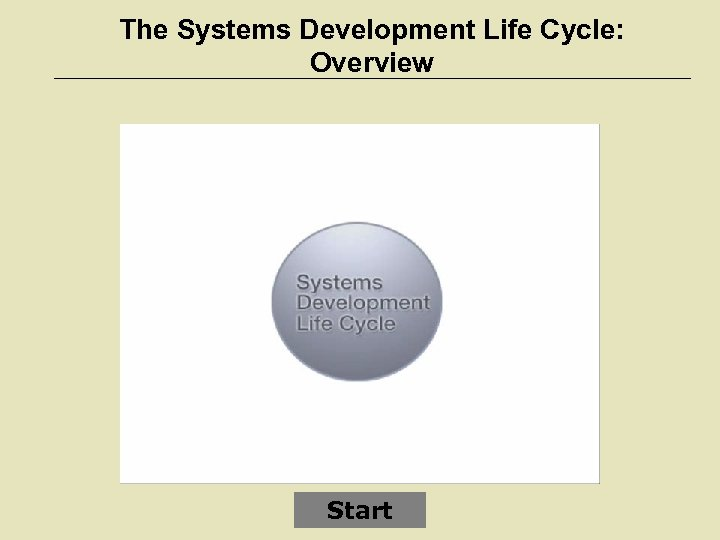 The Systems Development Life Cycle: Overview Start