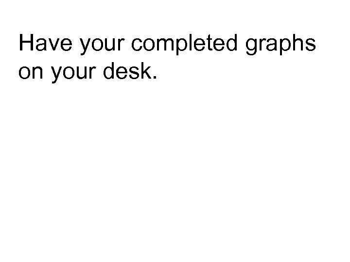 Have your completed graphs on your desk.
