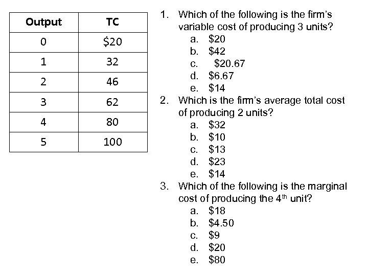 Output TC 0 $20 1 32 2 46 3 62 4 80 5 100
