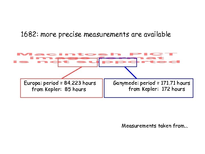 1682: more precise measurements are available Europa: period = 84. 223 hours from Kepler:
