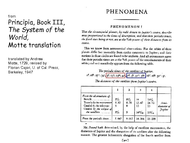 from Principia, Book III, The System of the World, Motte translation translated by Andrew