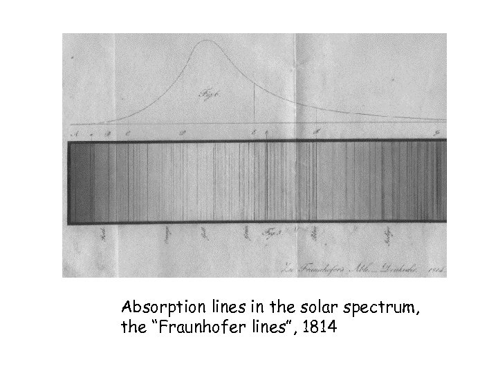 """Absorption lines in the solar spectrum, the """"Fraunhofer lines"""", 1814"""
