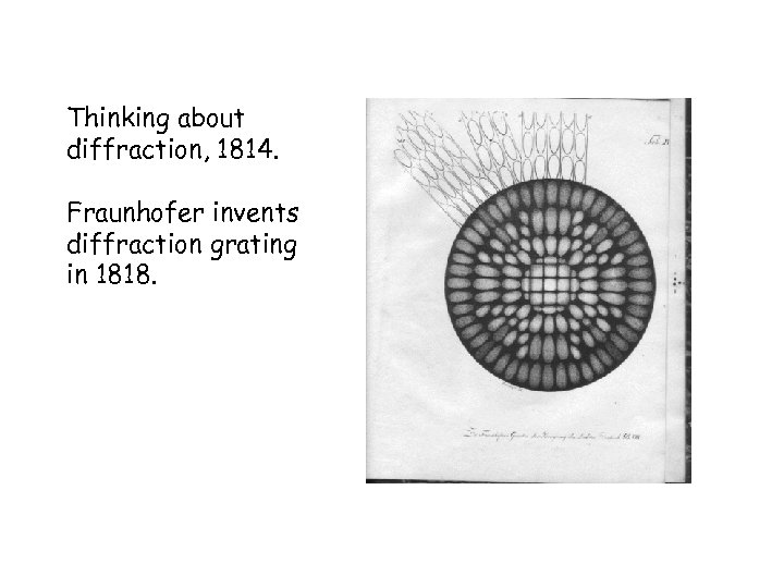 Thinking about diffraction, 1814. Fraunhofer invents diffraction grating in 1818.