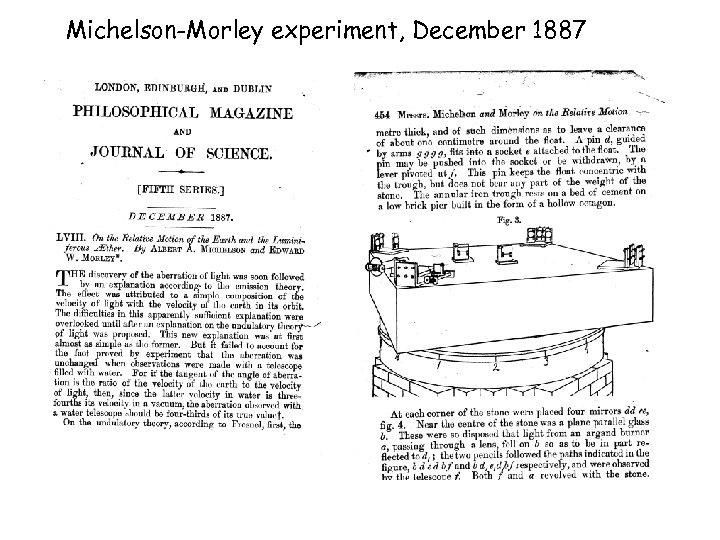 Michelson-Morley experiment, December 1887