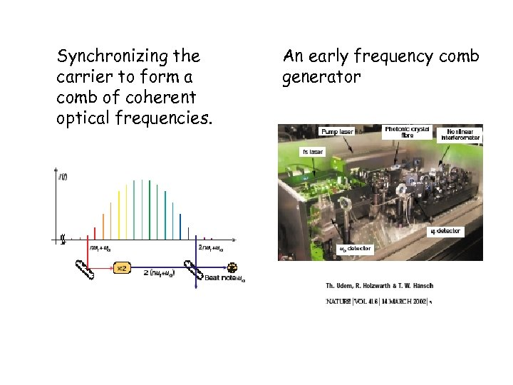 Synchronizing the carrier to form a comb of coherent optical frequencies. An early frequency