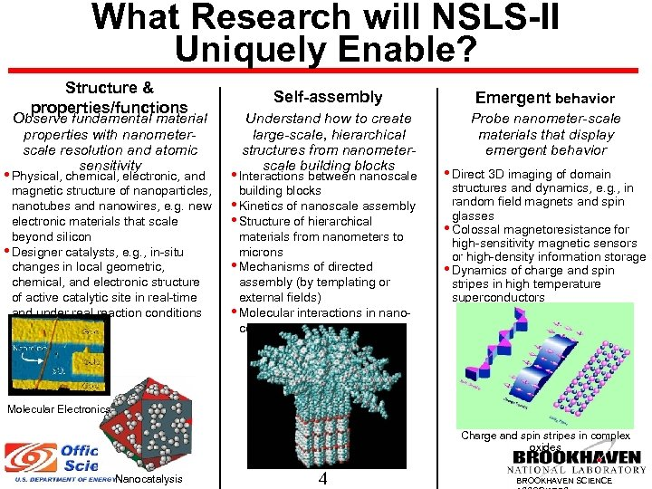 What Research will NSLS-II Uniquely Enable? Structure & properties/functions Observe fundamental material properties with