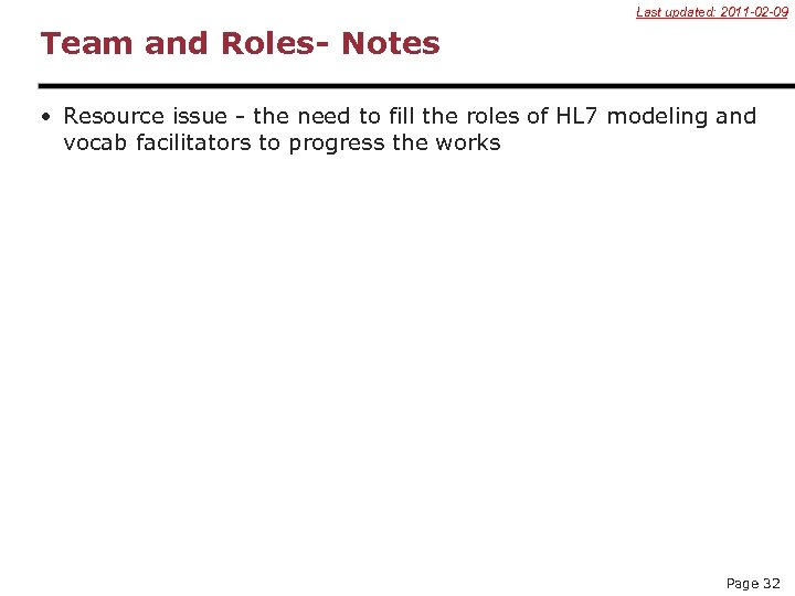 Last updated: 2011 -02 -09 Team and Roles- Notes • Resource issue - the