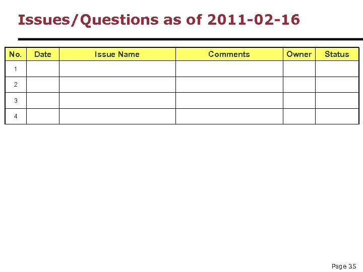 Issues/Questions as of 2011 -02 -16 No. Date Issue Name Comments Owner Status 1