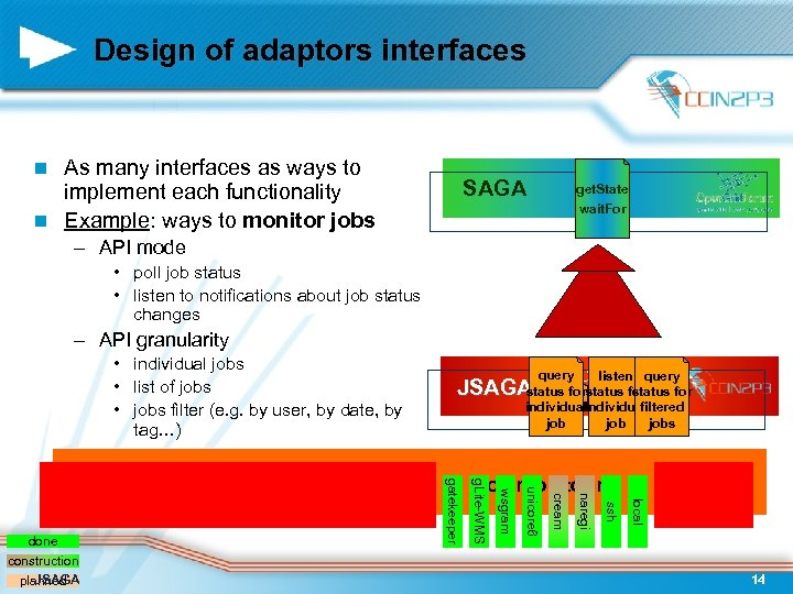 Design of adaptors interfaces As many interfaces as ways to implement each functionality n