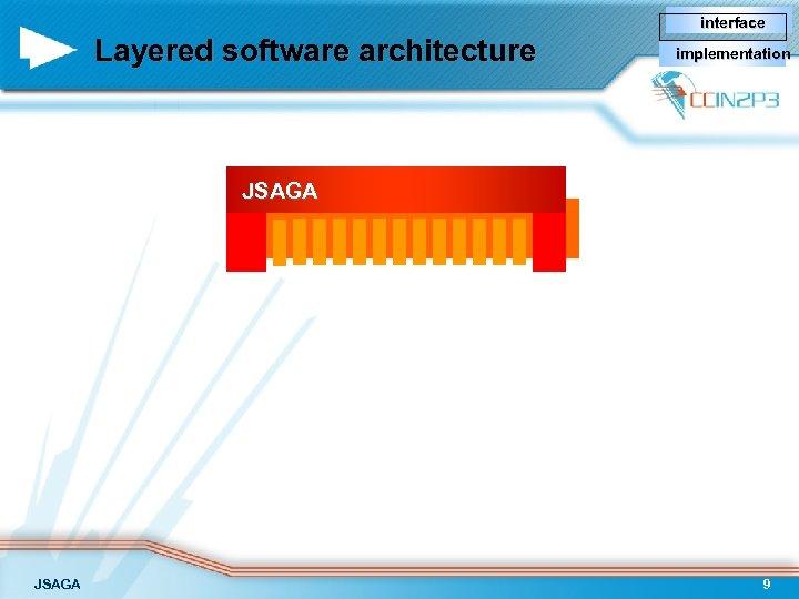 interface Layered software architecture implementation JSAGA 9