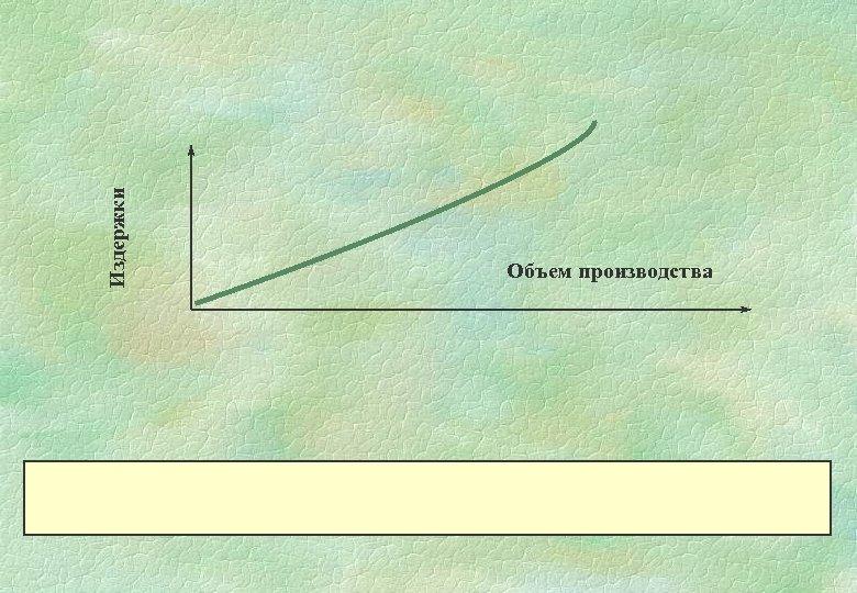 Издержки Объем производства