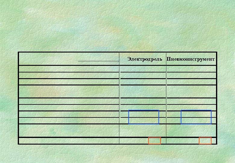Электродрель Пневмоинструмент