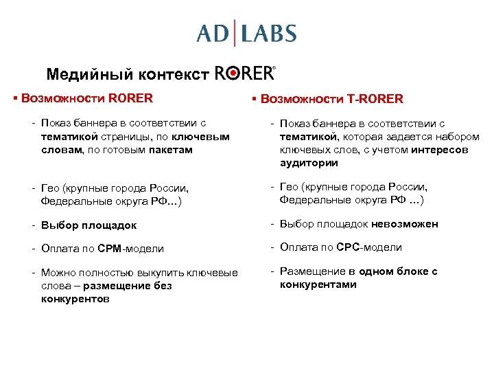 Медийный контекст § Возможности RORER § Возможности Т-RORER - Показ баннера в соответствии с