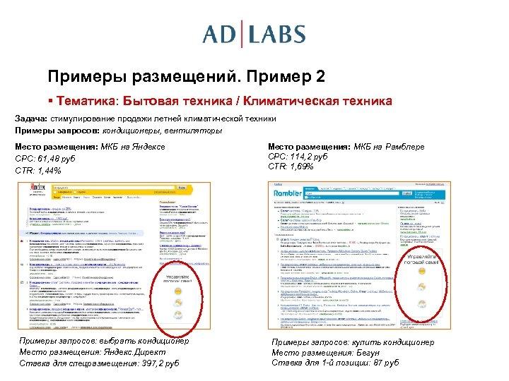 Примеры размещений. Пример 2 § Тематика: Бытовая техника / Климатическая техника Задача: стимулирование продажи