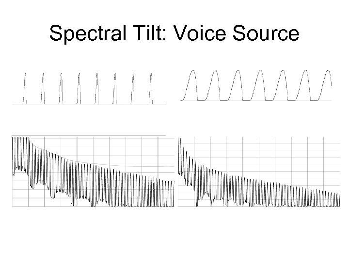 Spectral Tilt: Voice Source