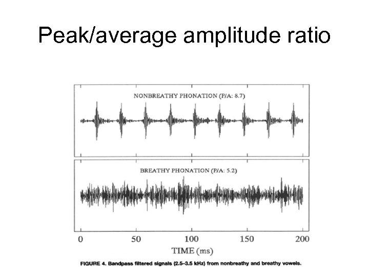 Peak/average amplitude ratio