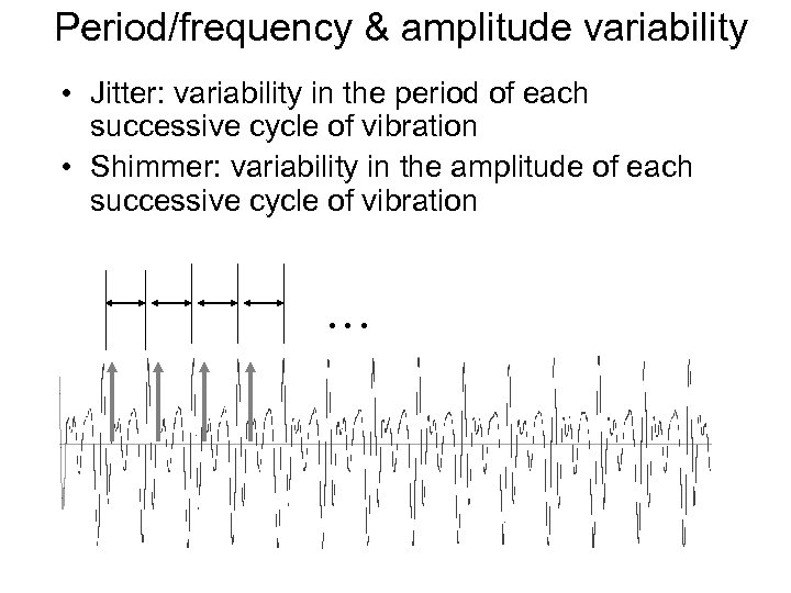 Period/frequency & amplitude variability • Jitter: variability in the period of each successive cycle