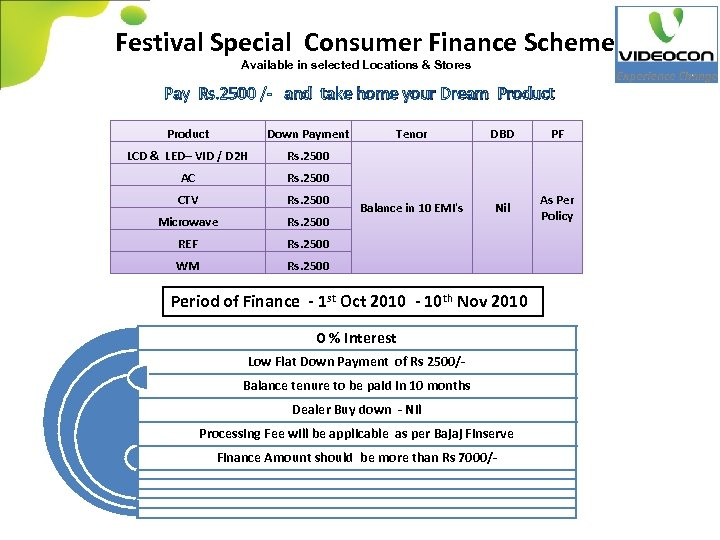 Festival Special Consumer Finance Scheme Available in selected Locations & Stores Pay Rs. 2500