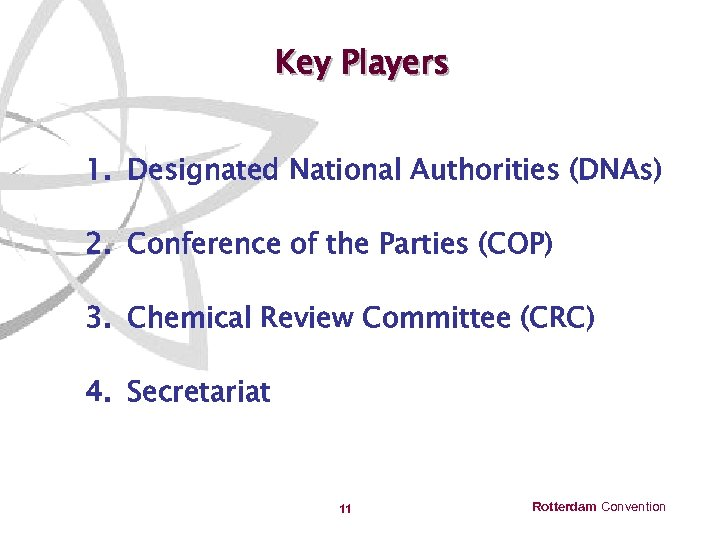 Key Players 1. Designated National Authorities (DNAs) 2. Conference of the Parties (COP) 3.