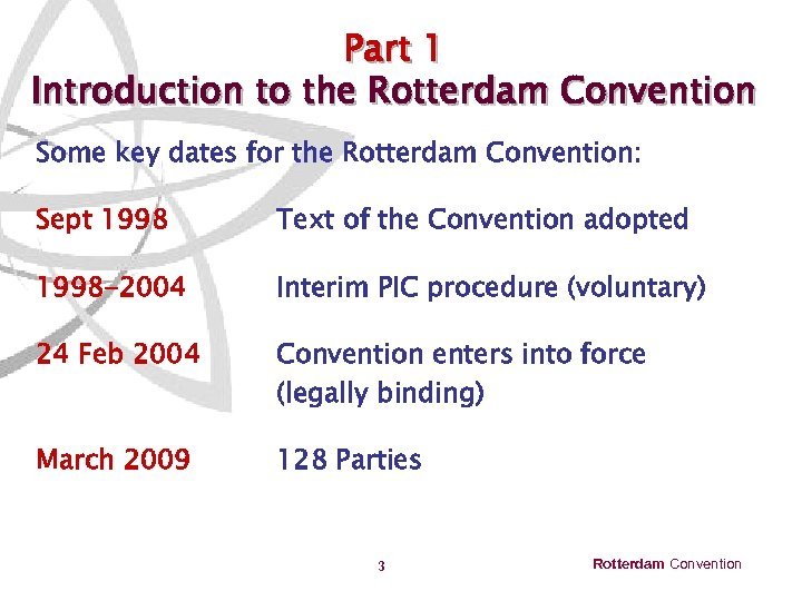 Part 1 Introduction to the Rotterdam Convention Some key dates for the Rotterdam Convention: