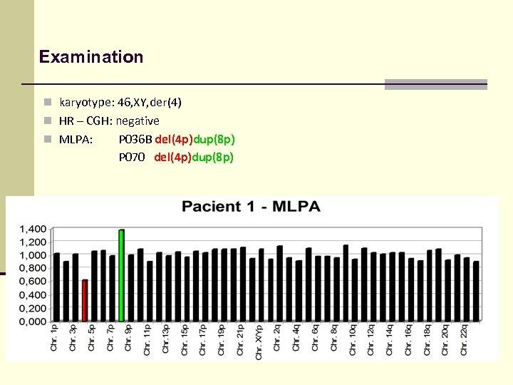Examination n karyotype: 46, XY, der(4) n HR – CGH: negative n MLPA: P