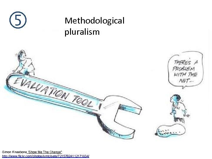 "Methodological pluralism Simon Kneebone 'Show Me The Change"" http: //www. flickr. com/photos/smtc/sets/72157624112171834/"