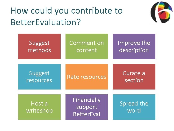 How could you contribute to Better. Evaluation? Suggest methods Comment on content Improve the