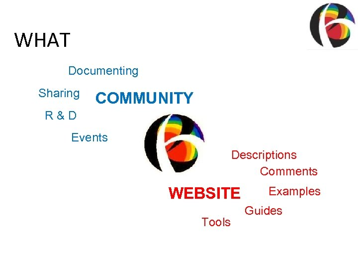 WHAT Documenting Sharing COMMUNITY R&D Events Descriptions Comments WEBSITE Tools Examples Guides