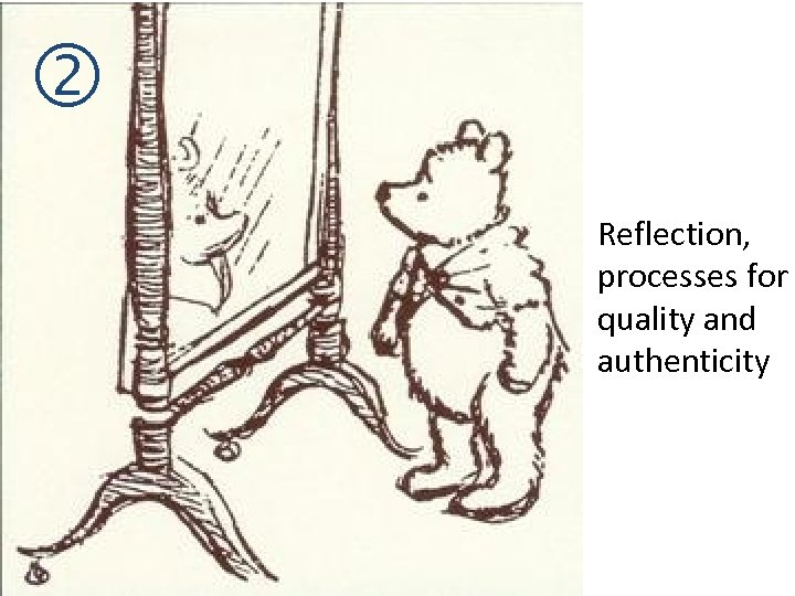 Reflection, processes for quality and authenticity