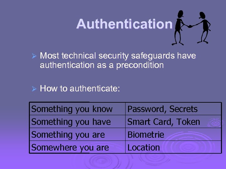 Authentication Ø Most technical security safeguards have authentication as a precondition Ø How to