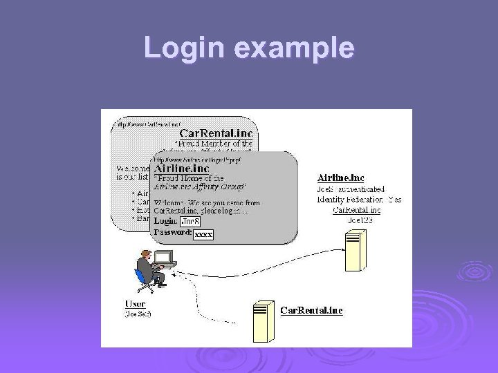 Login example