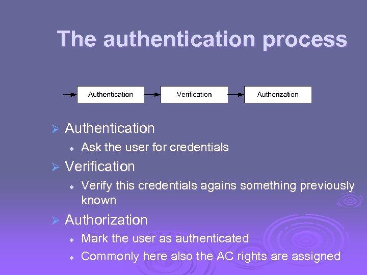 The authentication process Ø Authentication l Ø Verification l Ø Ask the user for