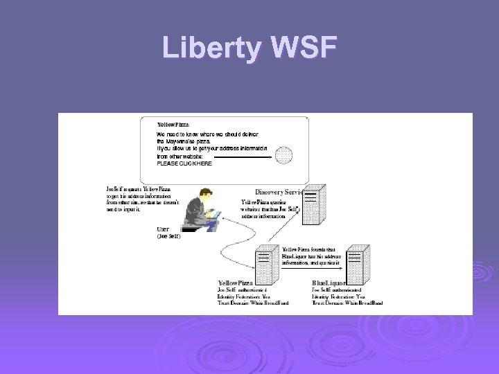 Liberty WSF