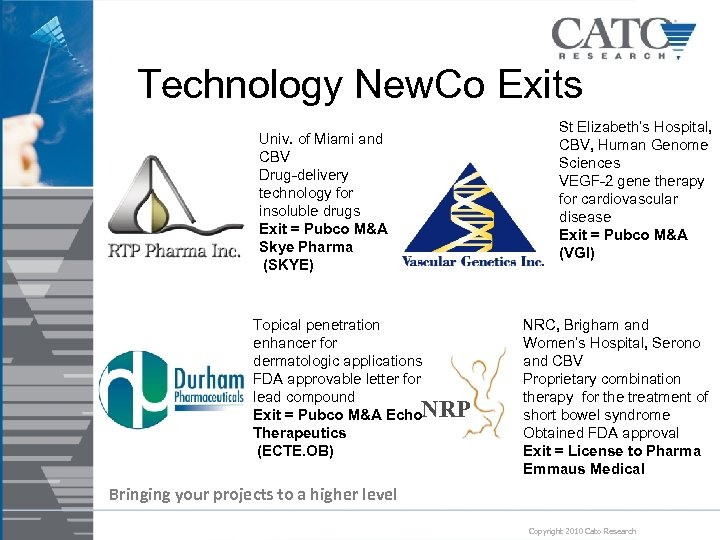 Technology New. Co Exits St Elizabeth's Hospital, CBV, Human Genome Sciences VEGF-2 gene therapy