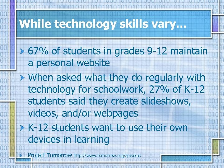 While technology skills vary… 67% of students in grades 9 -12 maintain a personal