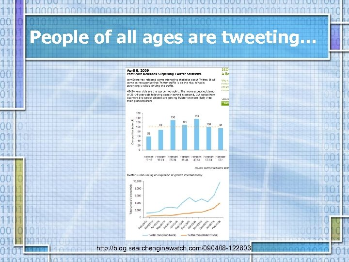 People of all ages are tweeting… http: //blog. searchenginewatch. com/090408 -122803