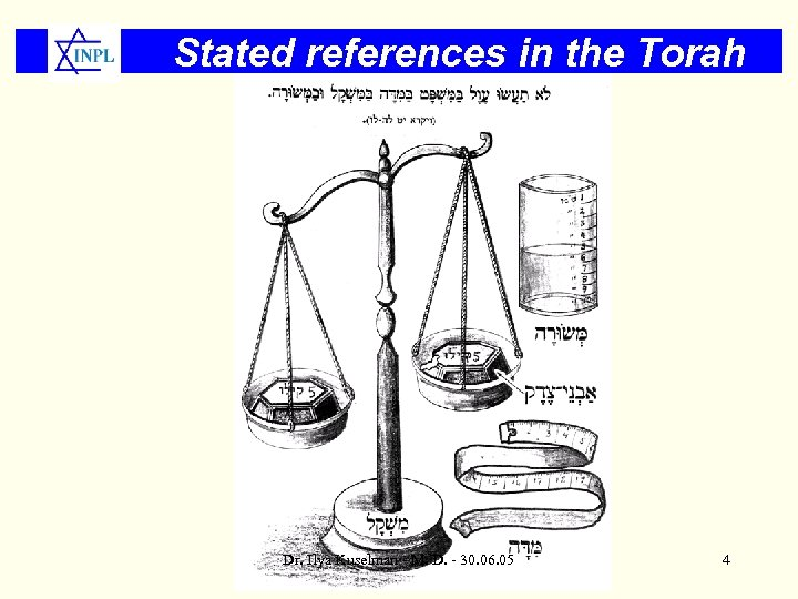 Stated references in the Torah Dr. Ilya Kuselman - M. D. - 30. 06.