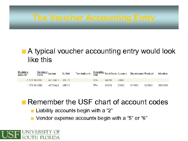 The Voucher Accounting Entry A typical voucher accounting entry would look like this Remember